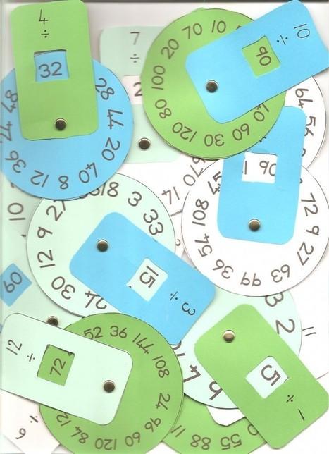 Aprendiendo matemáticas | Recursos Digitales en Educación | Scoop.it