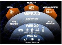 What Is Web 3.0, Really, and What Does It Mean for Education? | Uppdrag : Skolbibliotek | Scoop.it