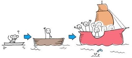 7 façons de tester son idée de startup avec un Minimum Viable Product / MVP | Création d'entreprise & startups ! | Guilhem Bertholet | accompagnement à la création d'entreprise | Scoop.it