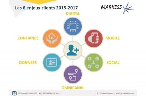 Etude Markess: six enjeux pour la révolution numérique des relations clients | Clic France | Scoop.it