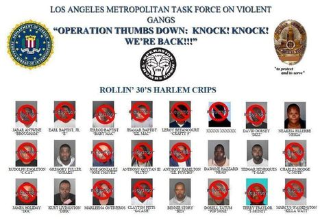 Rollin' 30s gang members arrested on drug distribution allegations - Los Angeles Times   The Rodriguez Law Group   Scoop.it