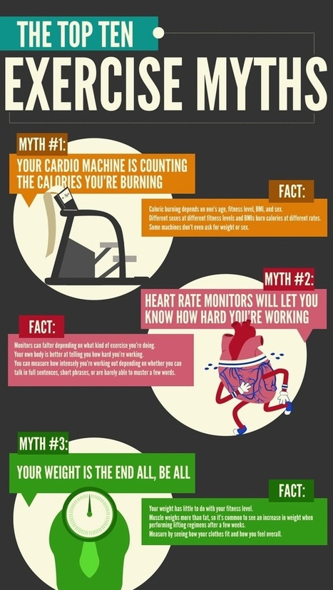 Exercise Myths You Should Stop Believing | Making Your Own Home Remedies | Scoop.it
