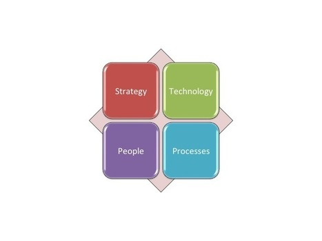 Digital transformation: business reengineering in the age of ZMOT   zmot   Scoop.it