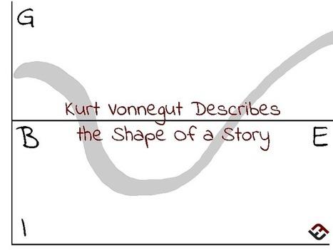 Kurt Vonnegut Describes The Shape Of A Story -   TeachThought   Scoop.it