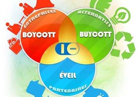 I-boycott, le projet qui pourrait faire trembler les multinationales | Emergences | Scoop.it