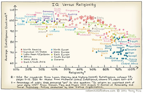 A Chart Describing IQ vs. Religiosity | Friendly Atheist | The Atheism News Magazine | Scoop.it
