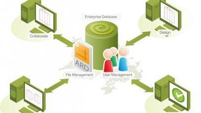 Stora Enso mejora sus procesos de diseño y producción de ... | Procesos de diseño | Scoop.it