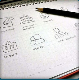 Icone Gratuite: Questo è un set che puoi usare per i siti dei tuoi clienti | Wordpress themes plugin tips | Scoop.it
