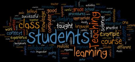 Plagiarism.org | Academic Honesty in Durham Catholic Schools | Scoop.it