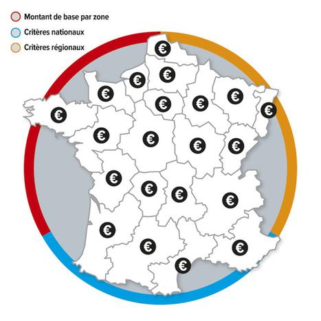 Les aides à l'installation par Région - France agricole | Graines de doc | Scoop.it