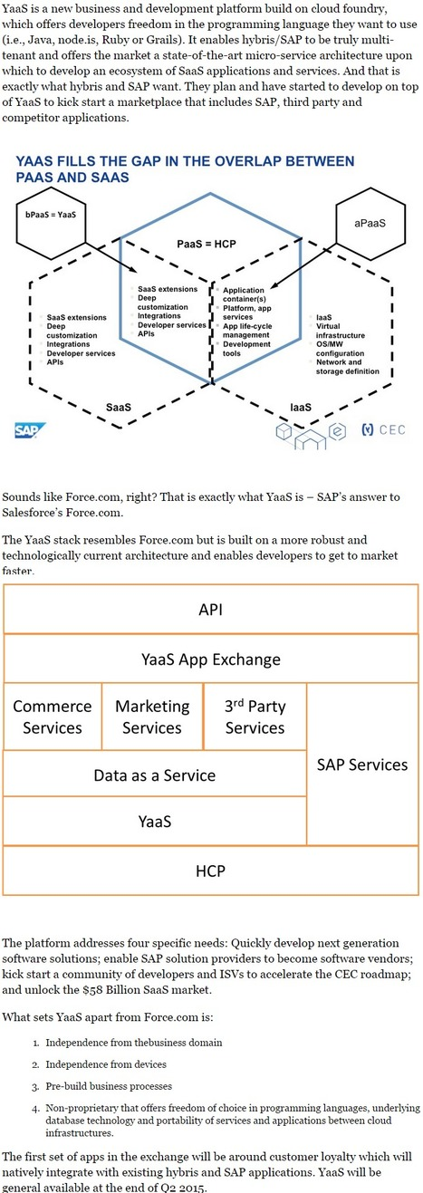 Move Over Salesforce, SAP Hybris YaaS Is Staking Claim - Forbes | Future of Cloud Computing and IoT | Scoop.it