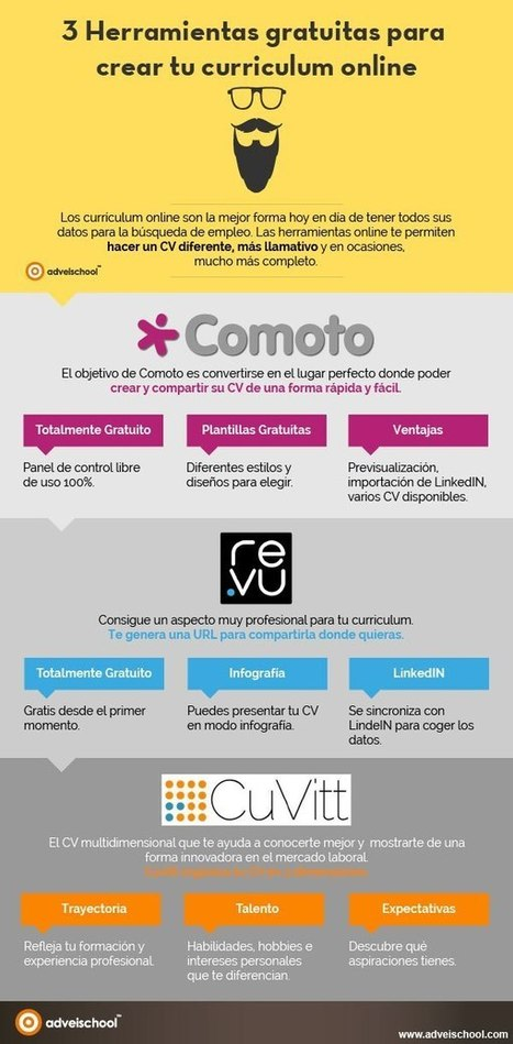 15 Herramientas Tic para Encontrar Recursos Educativos. ¡Recomendado! | EINES TIC | WEB 2.0 | EduHerramientas 2.0 | Scoop.it