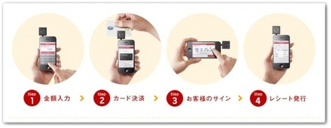Japanese retail giant Raluten launches mobile card reader Smartpay | Payments 2.0 | Scoop.it