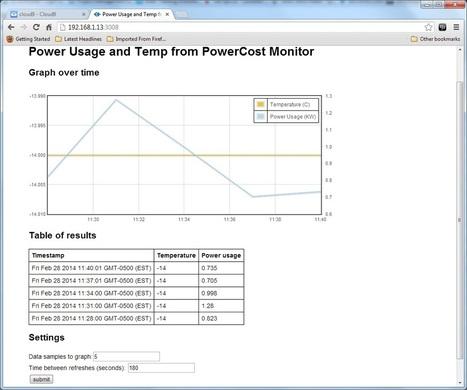 My Open Source Projects: Creating a Node.js application on the BeagleBone   Arduino, Netduino, Rasperry Pi!   Scoop.it