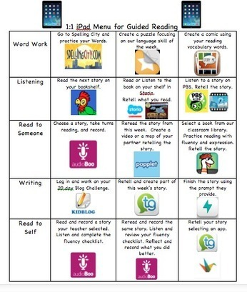 iPaddling through Third Grade: iPaddling through Guided Reading | Kids and APPs | Scoop.it