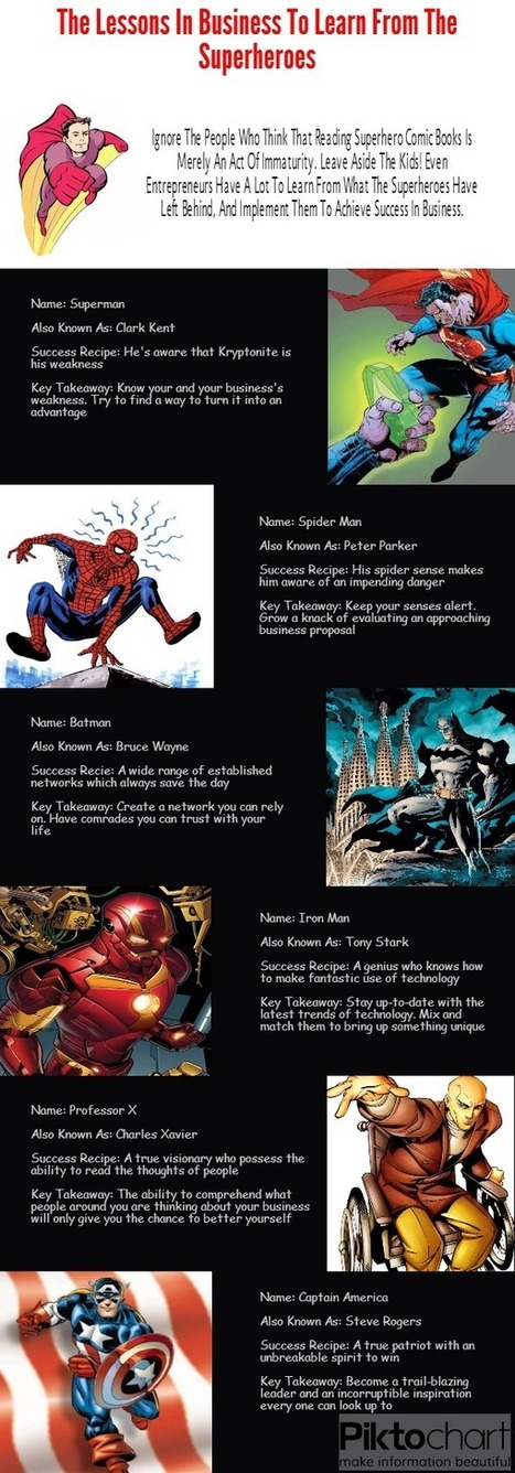 Tips For Entrepreneurs - Get Inspired By Superheroes [Infographic] | MarketingHits | Scoop.it