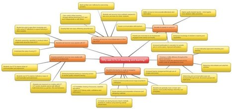 Digital Concept Map | ICT in Early Childhood Education | Early childhood education | Scoop.it