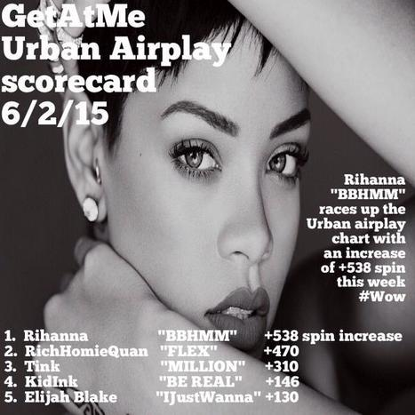 "GetAtMe Urban Airplay Chart 6/2/15 Rihanna ""BBHMM"" races to the top a 538 increase in airplay spins.....#GetAtMe 