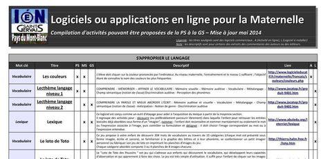 Répertoire de 340 ressources TICE pour la maternelle | TICE et éducation en Corse | Scoop.it