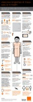 Infographie : la m-santé par Orange #hcsmeufr | PHARMA GEEK | Scoop.it