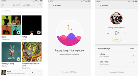 Xiaomi partners with ACRCloud to integrate music recognition on MIUI - ACRCloud | A Kind Of Music Story | Scoop.it