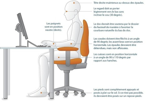 10 conseils pour bien s'installer devant l'ordinateur | Au fil du Web | Scoop.it