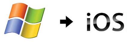 Riviste Digitali: Come Si Fa Con Mag+ Su Windows | Creare Riviste Digitali Per iPad: Ultime Novità | Scoop.it