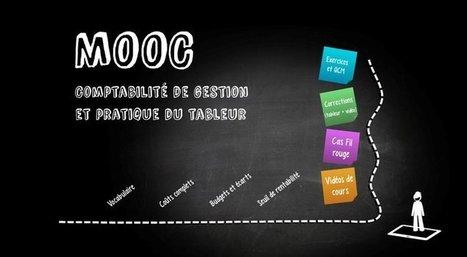 Comptabilité de gestion et pratique du tableur | Veilleperso | Scoop.it