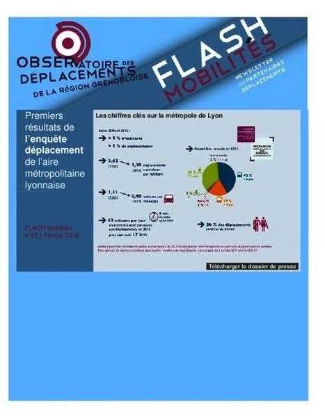 Grenoble : Flash Mobilités n°25 | Dernières publications des agences d'urbanisme | Scoop.it