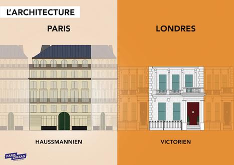 Habillage Padam | Paris ZigZag | Insolite & Secret | Infographie | Scoop.it