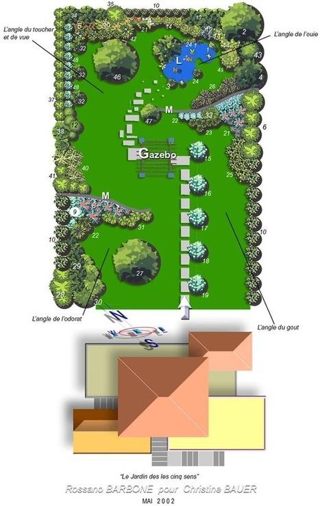 Aménagement d'un jardin légèrement en pente | Côté Jardin | Scoop.it