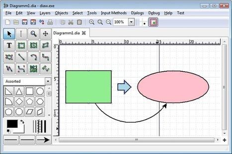 Dia Diagram Editor   Ressources pour la Technologie au College   Scoop.it