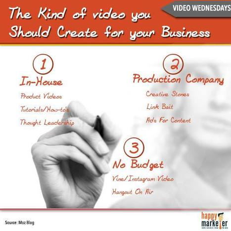 The Kind Of Video You Should Create for your business… | Videos | Scoop.it