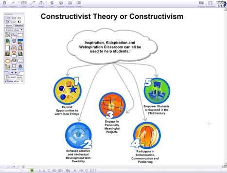 Constructivist Theory Inspired Learning | Education | Scoop.it