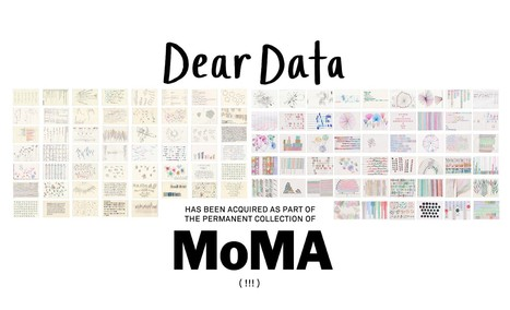 Dear Data has been acquired by MoMA | Big Data - Visual Analytics | Scoop.it