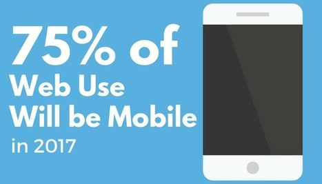 75% Of Internet Searches In 2017 Will Come Via Mobile Search: Report | Digital Marketing News | Scoop.it