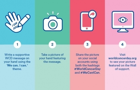 Get Involved | World Cancer Day | Breast Cancer News | Scoop.it