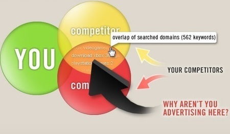 Best Tools to Spy on Competition - ActiveMasterMind | Small Business On The Web | Scoop.it