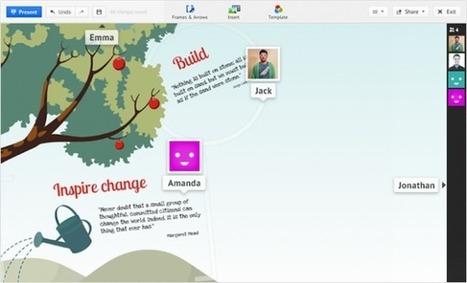 Prezi:colaboración para crear presentaciones en equipo en tiempo real | RIATE | Scoop.it