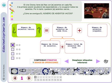 didactmaticprimaria: Análisis y síntesis en la resolución de Problemas Aritméticos de Enunciado Verbal (PAEV) (II) | DidácTICa_MatemáTICas. Revista Digital | Scoop.it