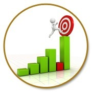 Importance of Goal Setting | Aptitude Test | Scoop.it