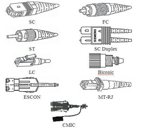 Les différents types de câbles + méthodes d'accès | Cours Informatique | Scoop.it