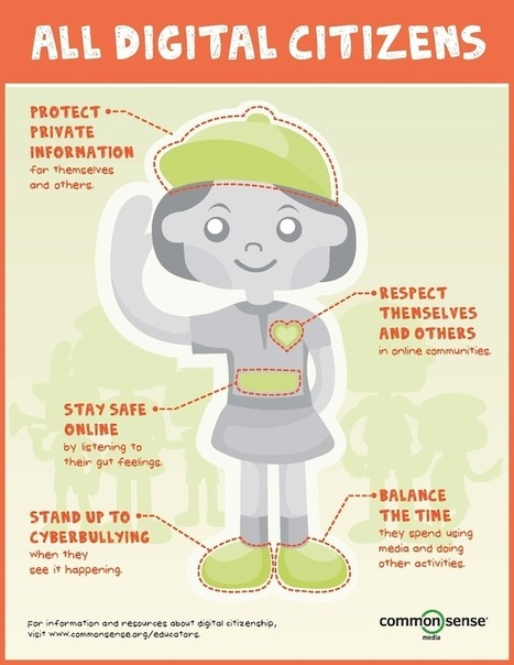 Digital Citizenship Poster for Elementary Classrooms | Common Sense Media | Social media for public engagement | Scoop.it