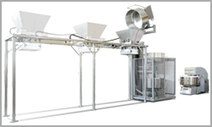 UAE Bakery Equipment & UAE Bakery Mixers Machinery | Encom.ae | Business | Scoop.it