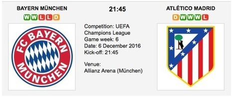 Bayern M. vs. Atl. Madrid: UCL Preview 06/12/2016 | Free betting tips on football,tennis,hockey & more | Scoop.it