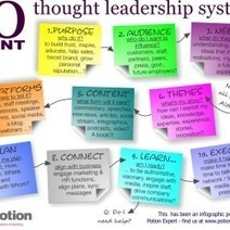 10 point thought leadership system   Leadership & Management @Work   Scoop.it