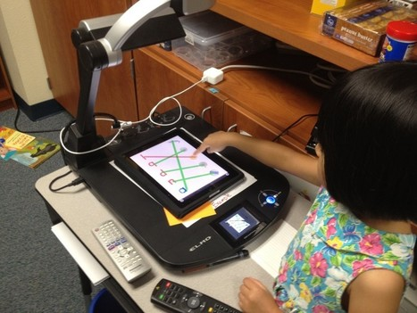 Introducing Apps to the Class | My Hullabaloo | iPads, MakerEd and More  in Education | Scoop.it