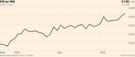 Norges Bank's curious dilemma | Che fine faranno i nostri soldi? | Scoop.it