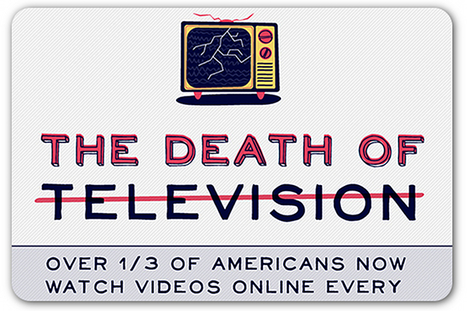 Nearly one-third of millennials don't think they need a TV | LibraryLinks LiensBiblio | Scoop.it