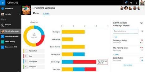 Microsoft expande Office 365 Planner a organizaciones educativas y sin ánimo de lucro | Aprendiendoaenseñar | Scoop.it